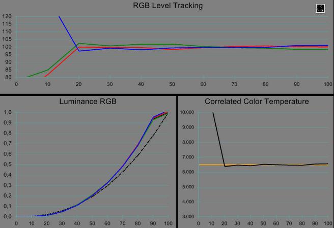 ASus VE276Q gekalibreerd rgb-levels