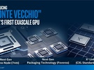 Intel 'Ponte Vecchio' Xe-gpu