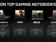 Nvidia Gsync-laptops