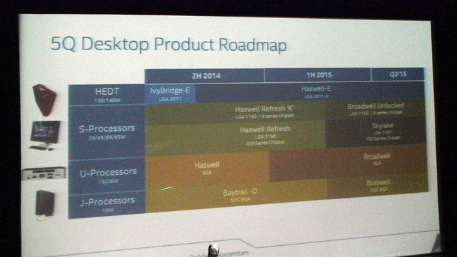 Intel desktop roadmap 1H 2015