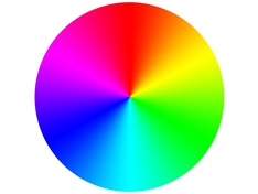 RGB cirkel