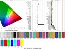 Eizo EV3895 - sRGB-modus
