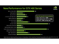 Release 256 Geforce-drivers