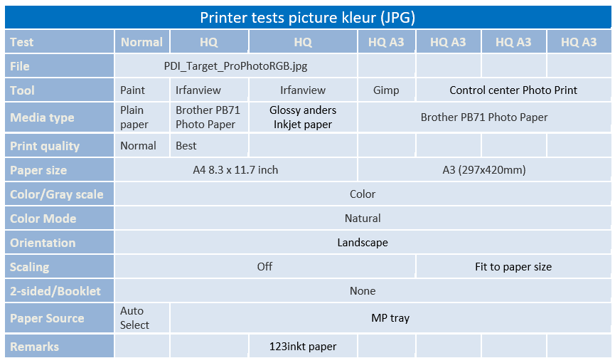 testtable print picture color