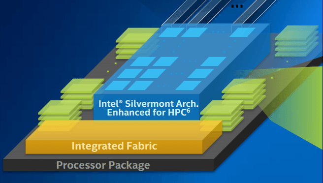 Intel Xeon Phi (Knights Landing)