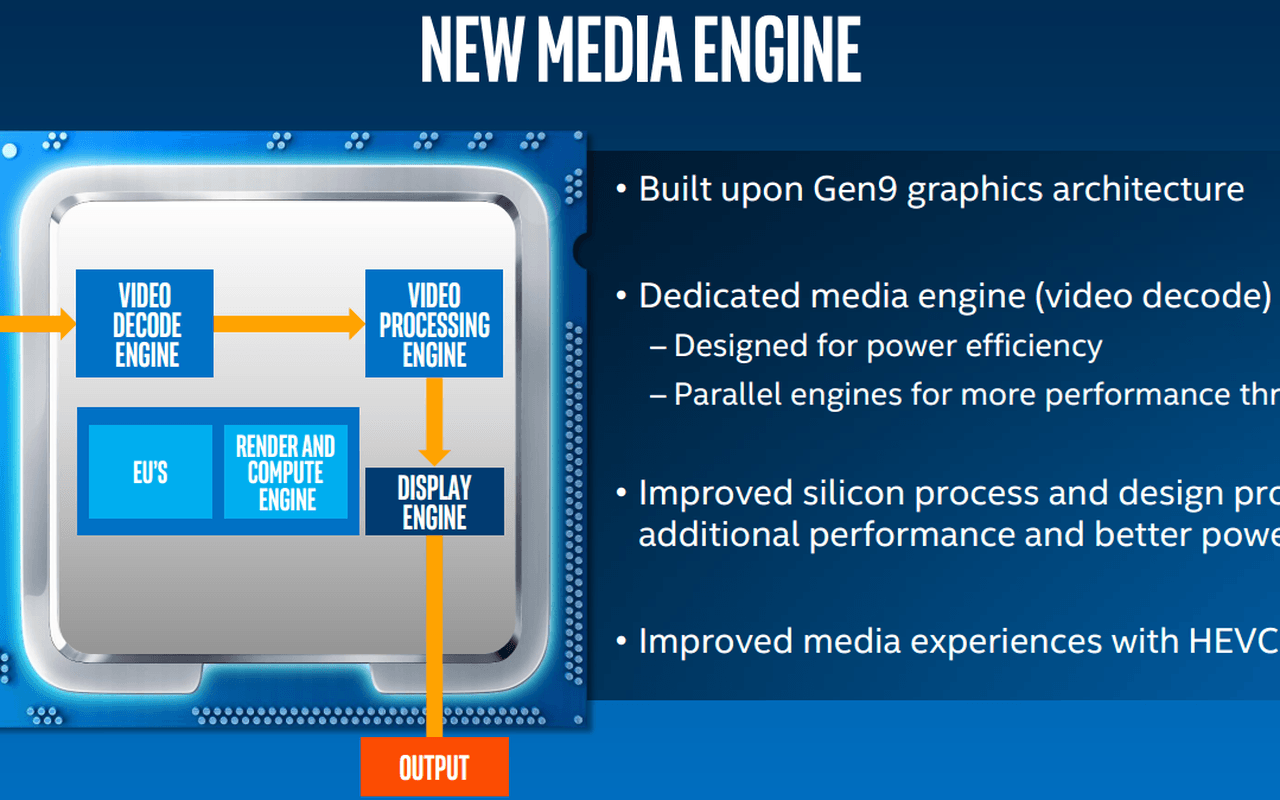 Kaby Lake media engine