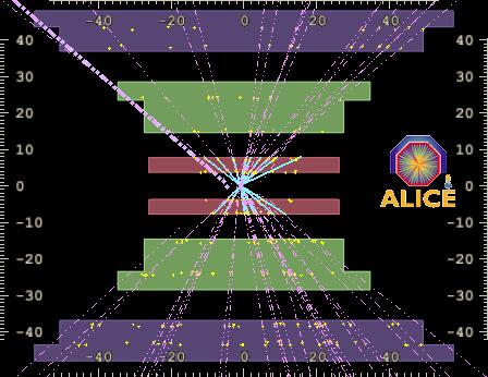 Botsingen waargenomen in de Alice-detector
