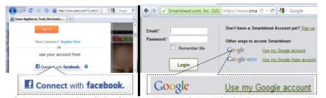 Single Sign On-knoppen op websites