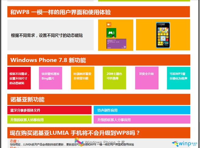 Gelekte slide WP 7.8 (Winp.cn)