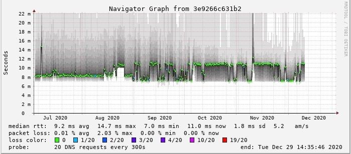 https://tweakers.net/i/jrOgUFtpv2FAynjrQZKl426OCGo=/full-fit-in/4920x3264/filters:max_bytes(3145728):no_upscale():strip_icc():fill(white):strip_exif()/f/image/jtsXVKN0fV0RXkc2lcRQS9M8.jpg?f=user_large