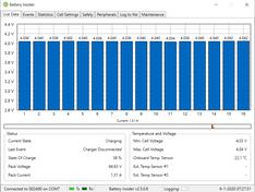 Batter Insider Live Data - Full charged