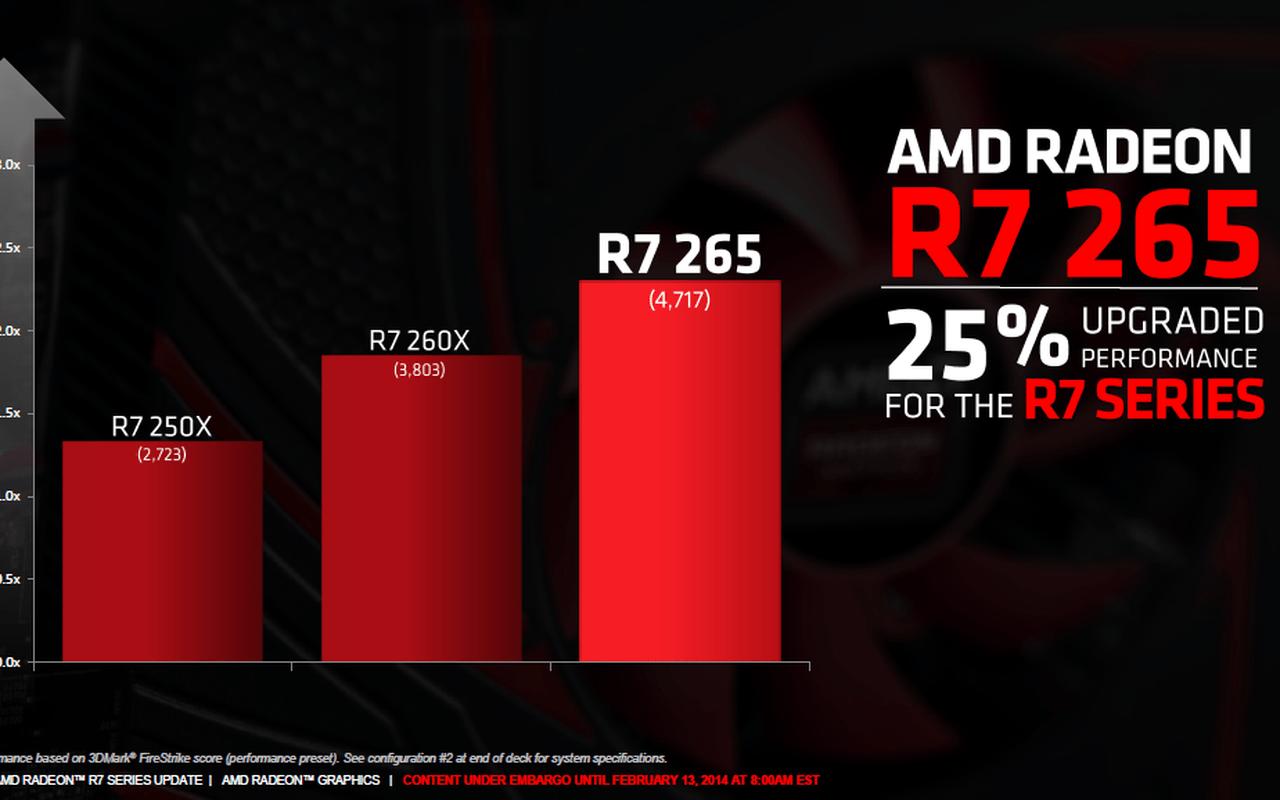 Eerste foto's AMD Radeon R7 265 en specs