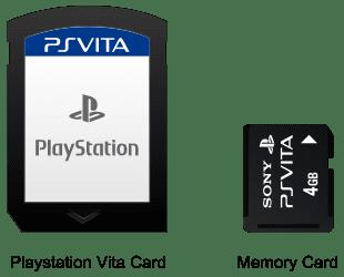 Gamecartridge en geheugenkaart PlayStation Vita