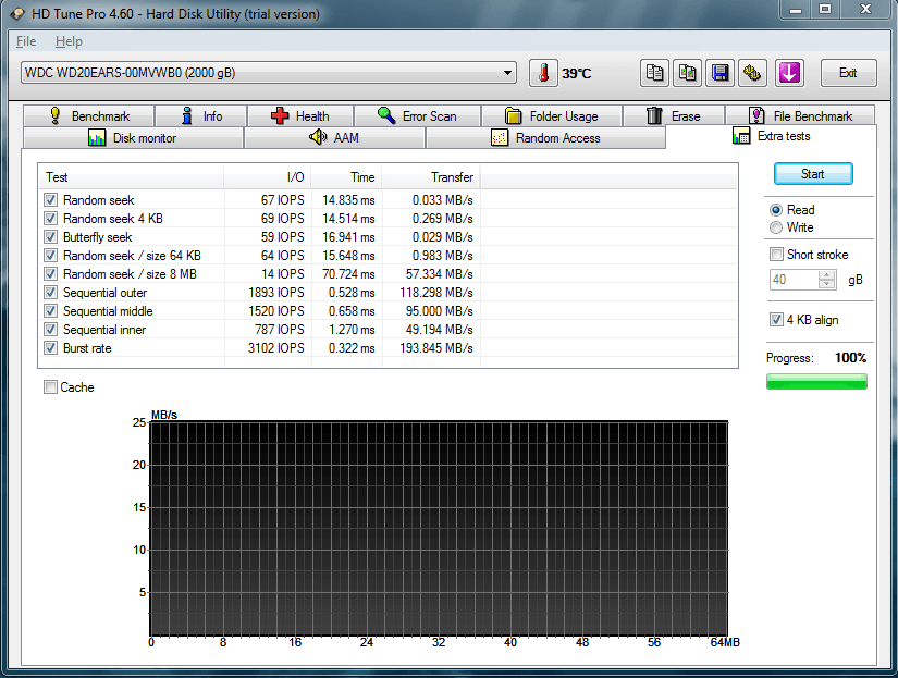 WD 2TB EARS HDTune Extra Test Read