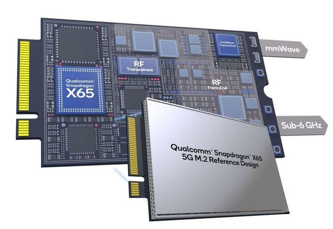 Qualcomm X65 5G-modem met M.2-interface