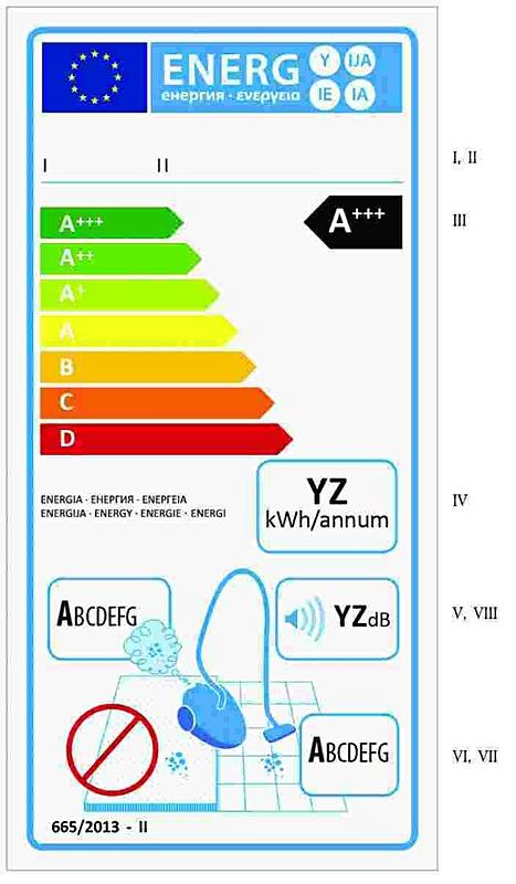 07cf0382561 De nieuwe Ecodesign-vereisten die op 1 september zijn ingegaan, staan in de  Europese verordeningen 665/2013 en 666/2013.