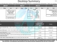 Intel-documenten tonen introducties tot halverwege 2018