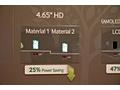 Amoled Power Saving Samsung @ CES2013 (bron: AnandTech)