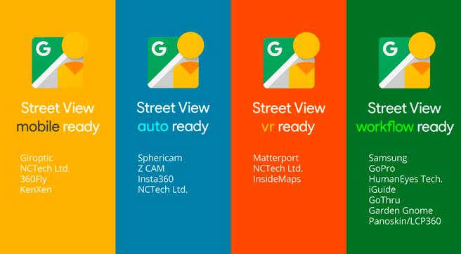 Street View Ready-apparaten