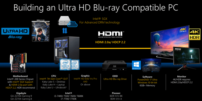 Uhd PowerDVD 17