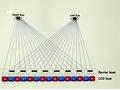 Mobietlje met 3d-display van LG @ CES 2011
