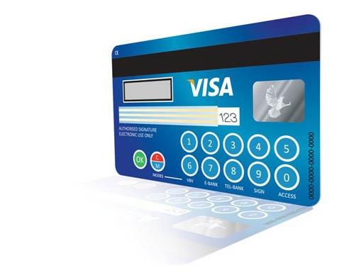 Visa card met CodeSure