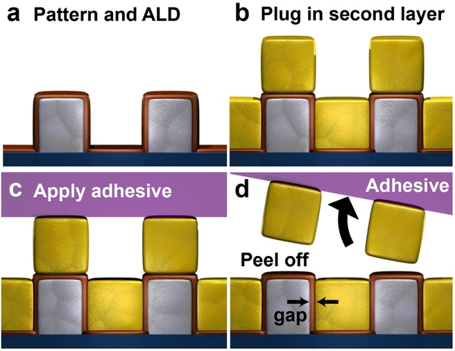 Atomic layer lithography