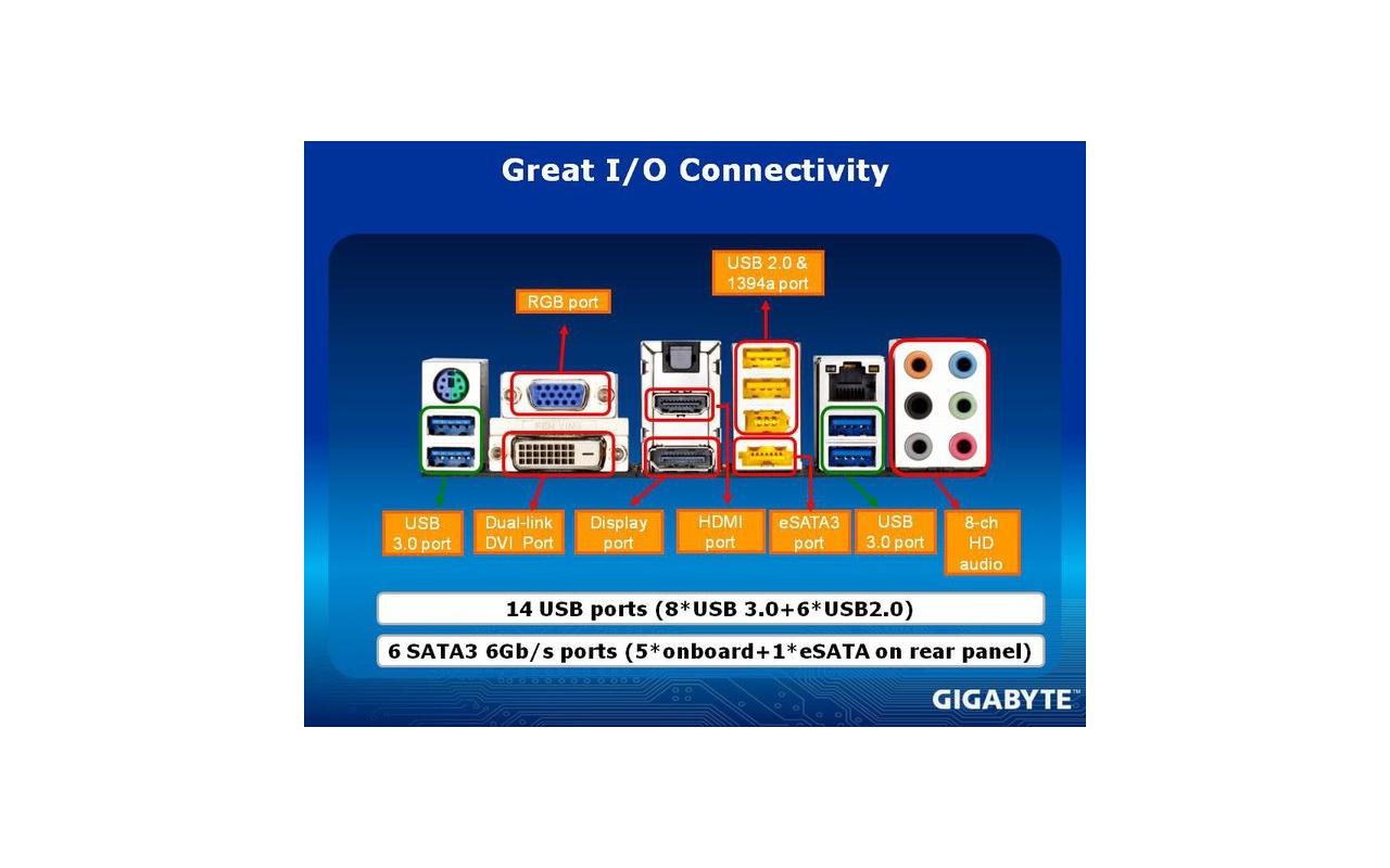 Gigabyte GA-A75-UD4H i/o-shield