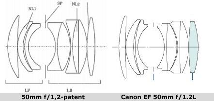 Canon-patent nieuwe 50mm f/1,2-lens