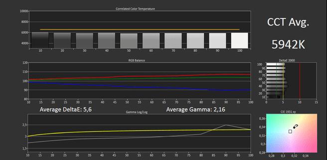 Asus MeMO Pad FHD 10 - grayscale