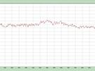 Turtle Beach Ear Force PX4 - Testresultaten