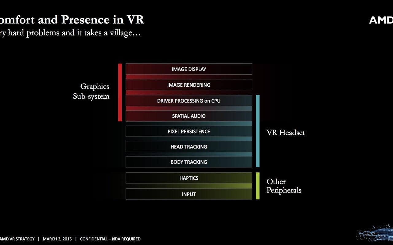 AMD LiquidRV