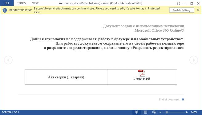 rakhni-malware