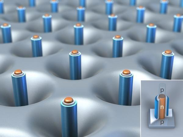 Nano-transistor van silicium-nanobuis