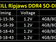 G.Skill Ripjaws DDR4 SO DIMM