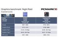 Qualcomm Snapdragon 8xc Computex 2019