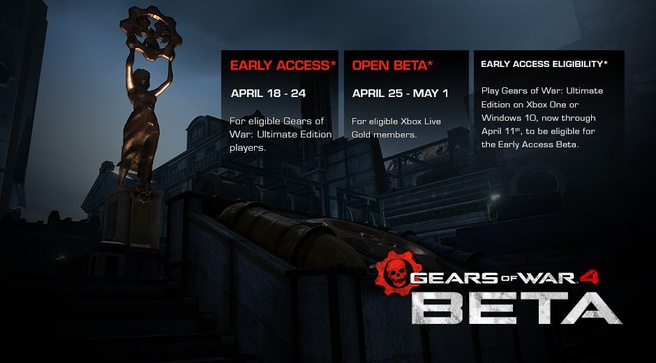 Gears of War 4 bèta
