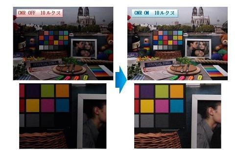 Toshiba 1,12um bsi cnr beeldsensor 13 megapixels