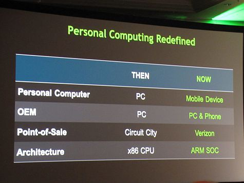 Nvidia arm then and now