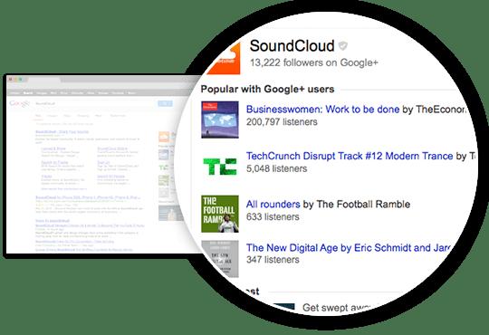 SoundCloud met appactiviteit