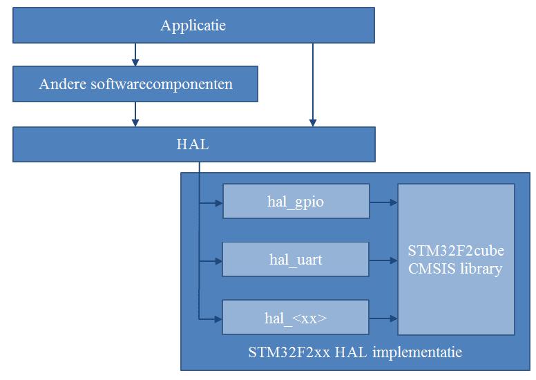 http://static.tweakers.net/ext/f/XfQfEVj3d8Zbyelhomaj1IFV/full.png