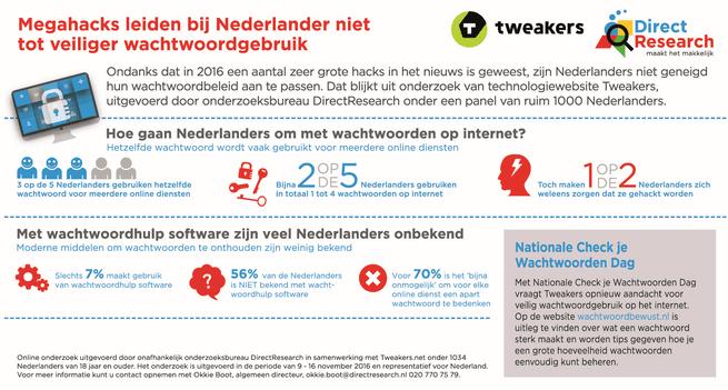 Infographic Tweakers - Megahacks leiden niet tot veiliger wachtwoordgebruik