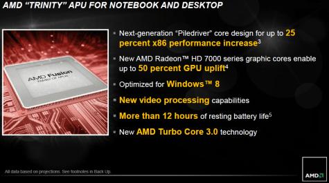 AMD Trinity slide