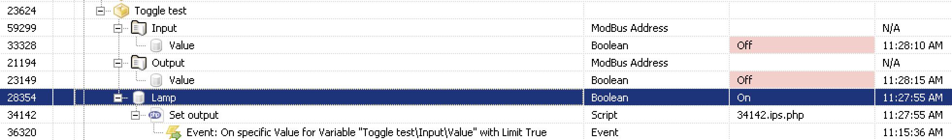 Toggle test: benodigde objecten