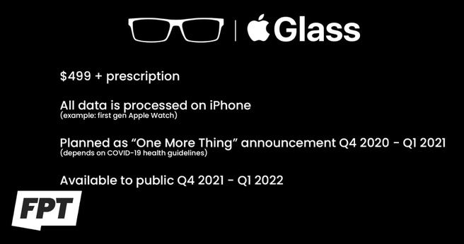 Apple Glass volgens Jon Prosser
