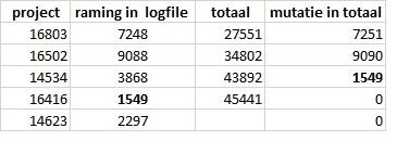 https://tweakers.net/i/mXR5Xtmcim8TsJd1APFeU7oWpqo=/full-fit-in/4920x3264/filters:max_bytes(3145728):no_upscale():strip_icc():fill(white):strip_exif()/f/image/QmhKCC014JjhnuP9S3q2io9C.jpg?f=user_large