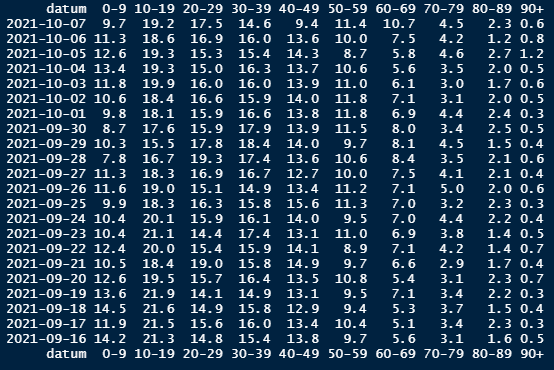 https://tweakers.net/i/mXevA2hu46szTEO-qfjox9gUoZs=/full-fit-in/4000x4000/filters:no_upscale():fill(white):strip_exif()/f/image/okJtGhGXNCxOlV56GdFYOROo.png?f=user_large