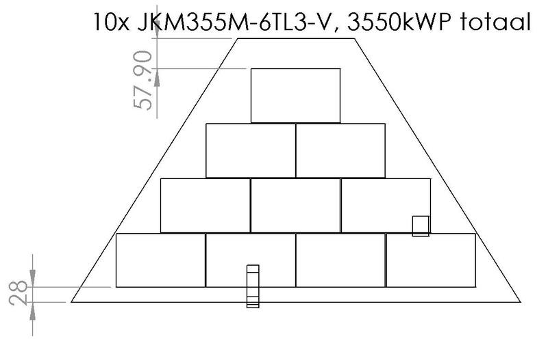 https://tweakers.net/i/mY9A7HAskgTUT5GjVt1Lvz0Uokg=/800x/filters:strip_icc():strip_exif()/f/image/U8r1mXAdlTuJMbtNhAJK53FC.jpg?f=fotoalbum_large