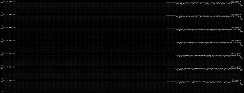 https://tweakers.net/i/mw4fuIis6KleSDOb7bM3EDGhus4=/800x/filters:strip_exif()/f/image/f66ot3taW69VYnHlYhXtkiD2.png?f=fotoalbum_large