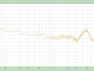 Grafieken pc-gaming headsets 100 tot 200 euro